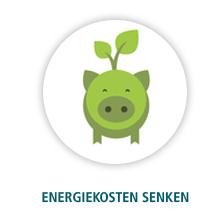 Energiekosten senken